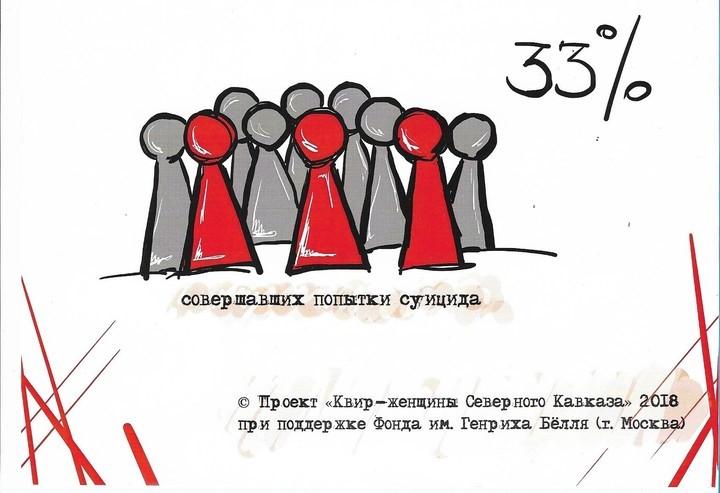 Queer women of the caucasus 2