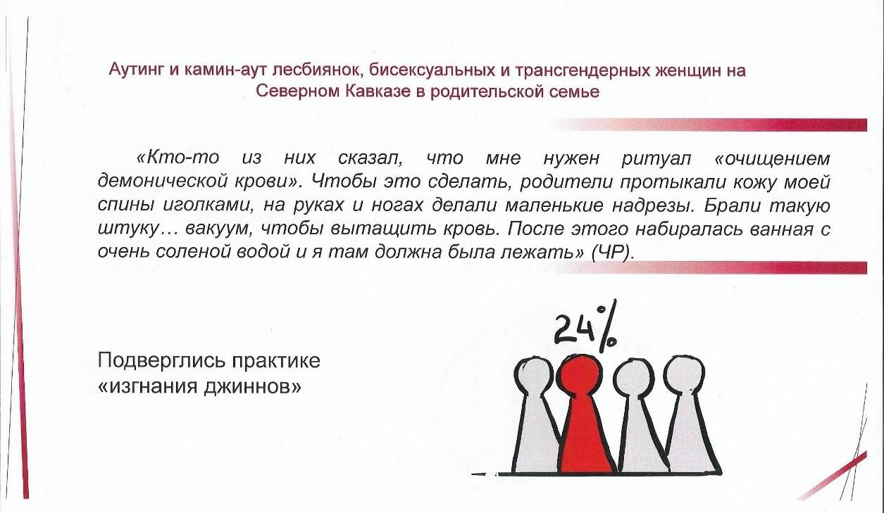 Queer women of the caucasus 5